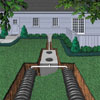 Woodards Concrete Residential Septic Design